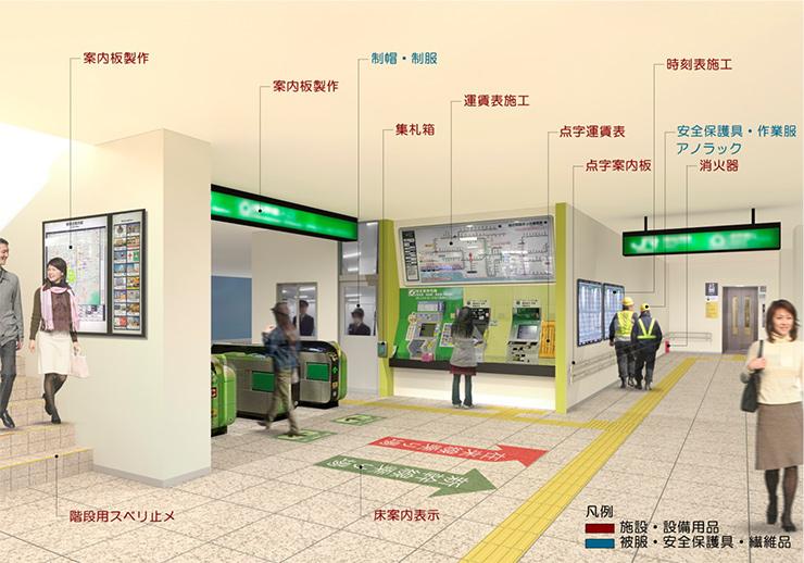 駅構内に使われている「施設・設備用品」と「被服・保護具・繊維品」の詳細